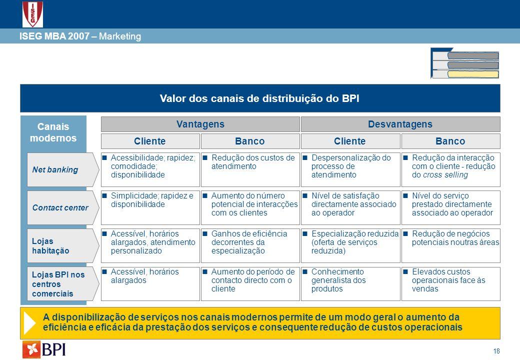 18 ISEG MBA 2007 – Marketing Valor dos canais de distribuição do BPI A disponibilização de serviços nos canais modernos permite de um modo geral o aum