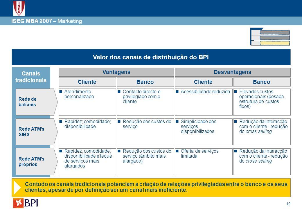 19 ISEG MBA 2007 – Marketing Valor dos canais de distribuição do BPI Contudo os canais tradicionais potenciam a criação de relações privilegiadas entr