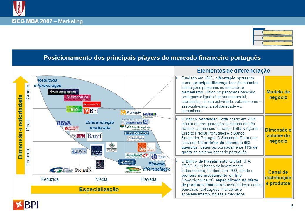 6 Elementos de diferenciação ISEG MBA 2007 – Marketing Posicionamento dos principais players do mercado financeiro português ReduzidaMédiaElevada Gran