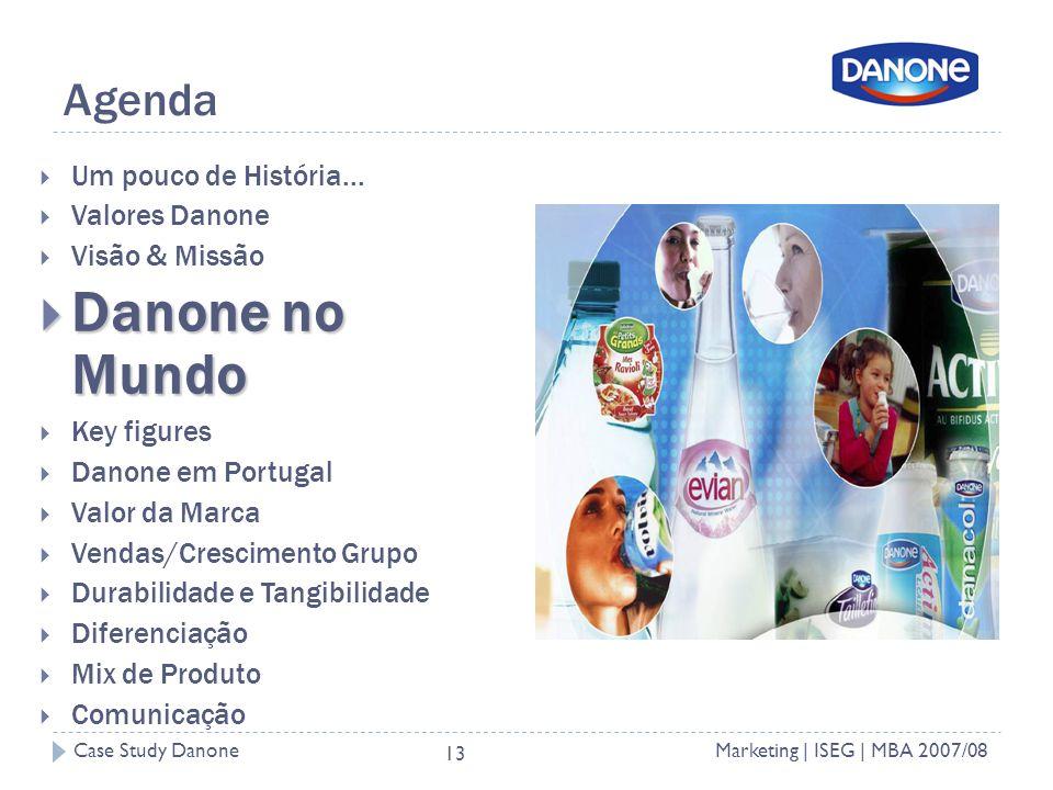 Case Study DanoneMarketing | ISEG | MBA 2007/08 13 Agenda Um pouco de História...
