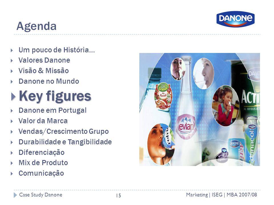 Case Study DanoneMarketing | ISEG | MBA 2007/08 15 Agenda Um pouco de História...