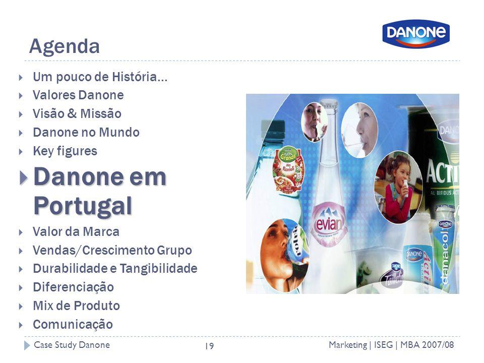 Case Study DanoneMarketing | ISEG | MBA 2007/08 19 Agenda Um pouco de História...