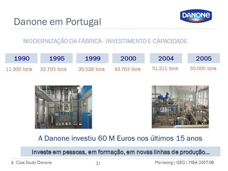 Case Study DanoneMarketing | ISEG | MBA 2007/08 21 Danone em Portugal MODERNIZAÇÃO DA FÁBRICA - INVESTIMENTO E CAPACIDADE Investe em pessoas, em formação, em novas linhas de produção...