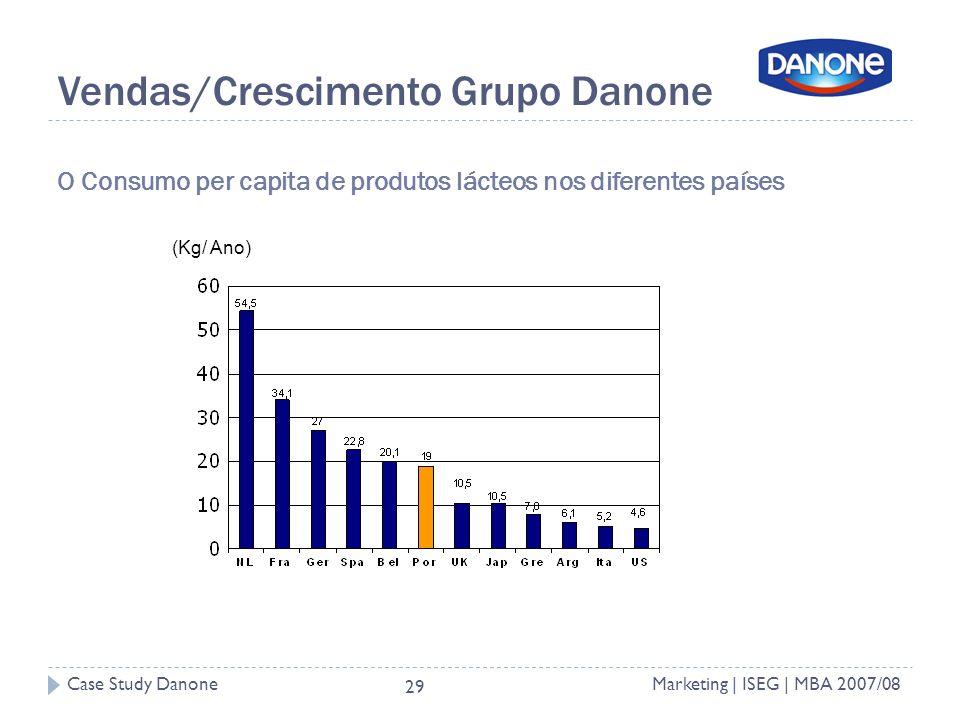 Case Study DanoneMarketing | ISEG | MBA 2007/08 29 Vendas/Crescimento Grupo Danone (Kg/ Ano) O Consumo per capita de produtos lácteos nos diferentes países