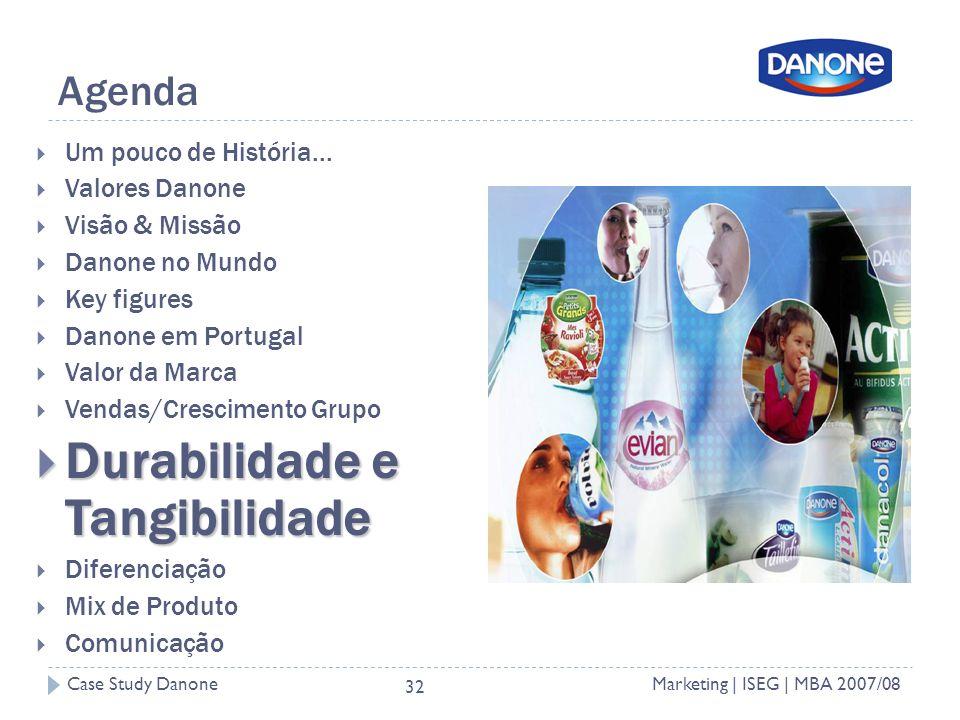 Case Study DanoneMarketing | ISEG | MBA 2007/08 32 Agenda Um pouco de História...