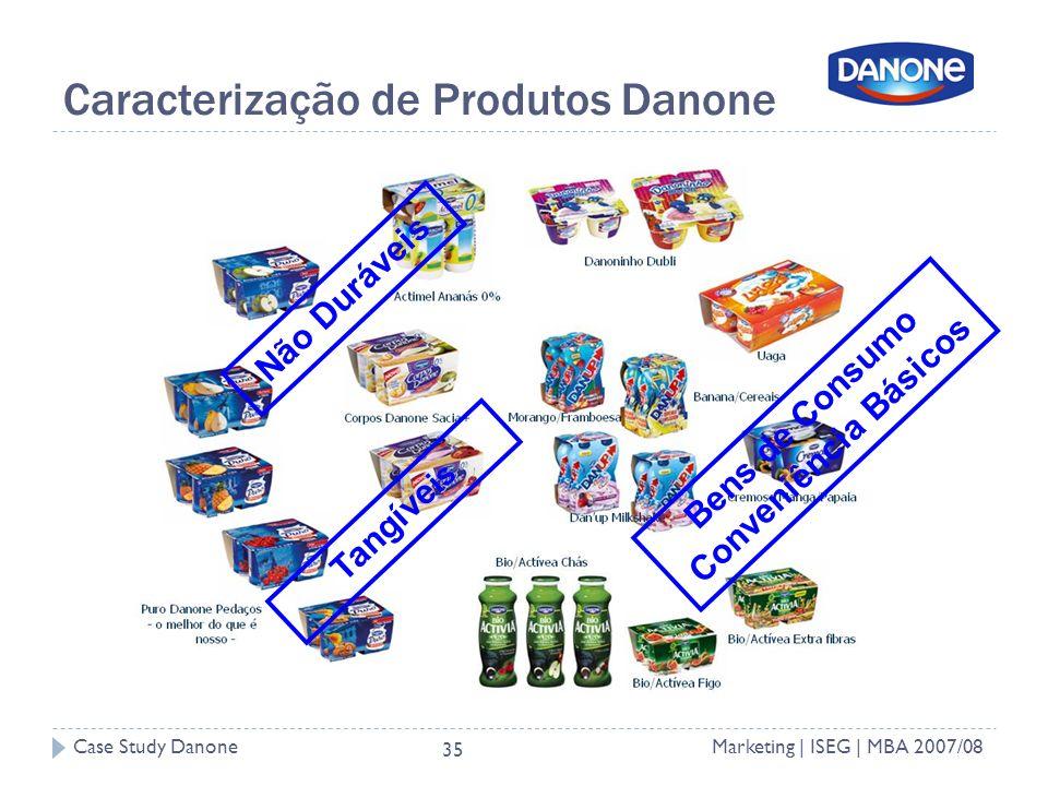 Case Study DanoneMarketing | ISEG | MBA 2007/08 35 Caracterização de Produtos Danone Não Duráveis Tangíve is Bens de Consumo Conveniência Básicos
