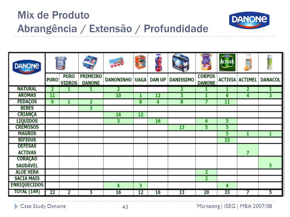 Case Study DanoneMarketing | ISEG | MBA 2007/08 43 Mix de Produto Abrangência / Extensão / Profundidade