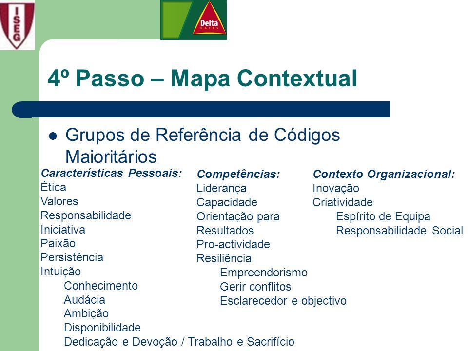 4º Passo – Mapa Contextual Grupos de Referência de Códigos Maioritários Características Pessoais: Ética Valores Responsabilidade Iniciativa Paixão Per
