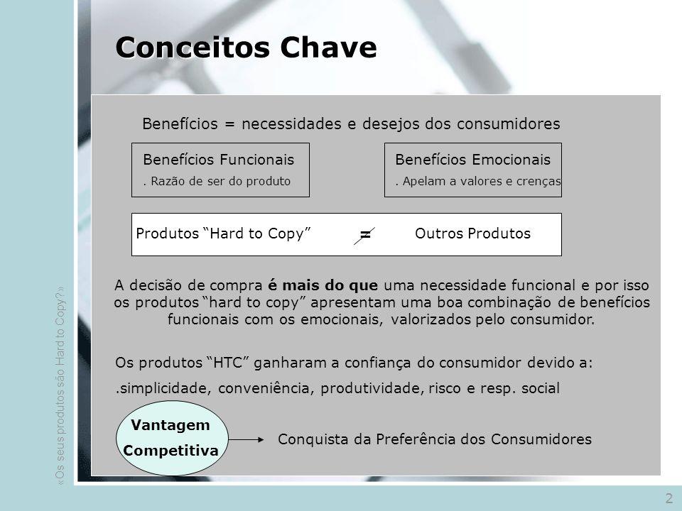 Conceitos Chave Benefícios = necessidades e desejos dos consumidores Benefícios Funcionais. Razão de ser do produto Benefícios Emocionais. Apelam a va