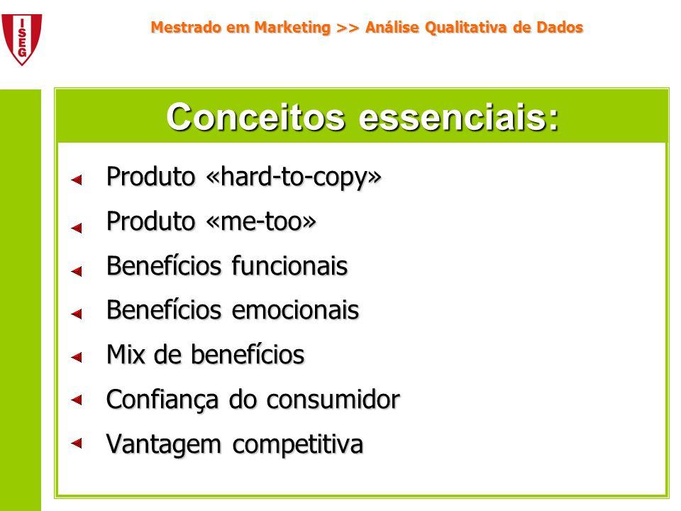 Mestrado em Marketing >> Análise Qualitativa de Dados Produtos «hard to copy» Produtos Me Too VS Benefícios funcionais Benefícios emocionais Mix: Satisfação de um ou mais critérios - Simplicidade; - Conveniência; - Produtividade; - Risco; - Imagem; - Responsabilidade Social Confiança do Consumidor VantagemCompetitiva Resistência À Cópia