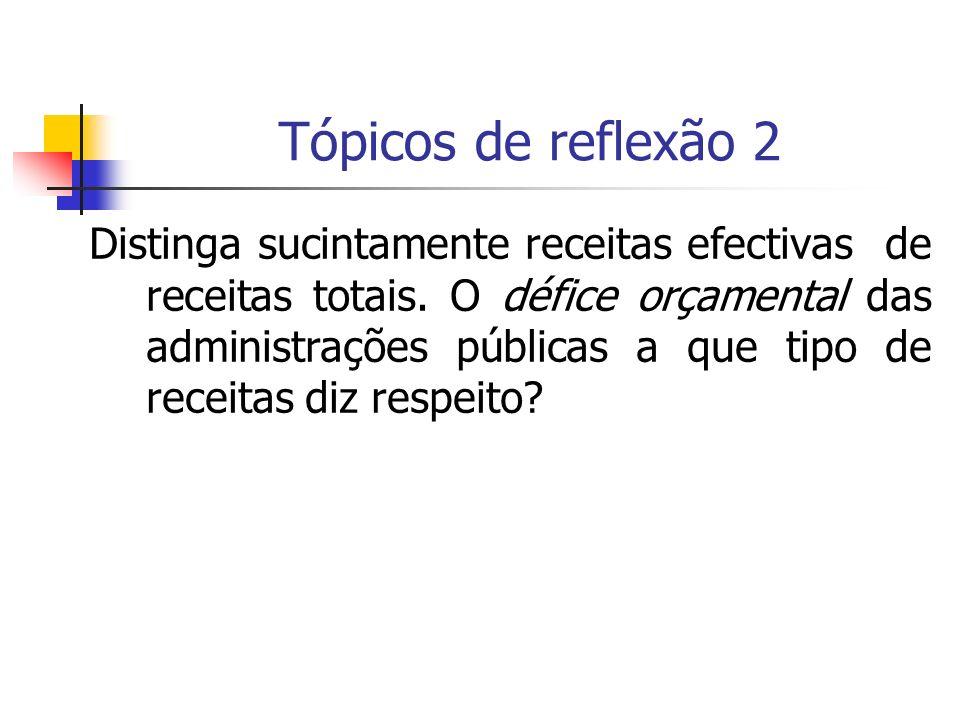 Tópicos de reflexão 2 Distinga sucintamente receitas efectivas de receitas totais. O défice orçamental das administrações públicas a que tipo de recei