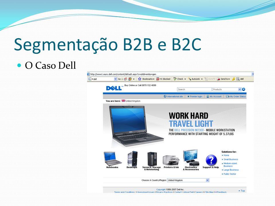 Segmentação B2B e B2C O Caso Dell
