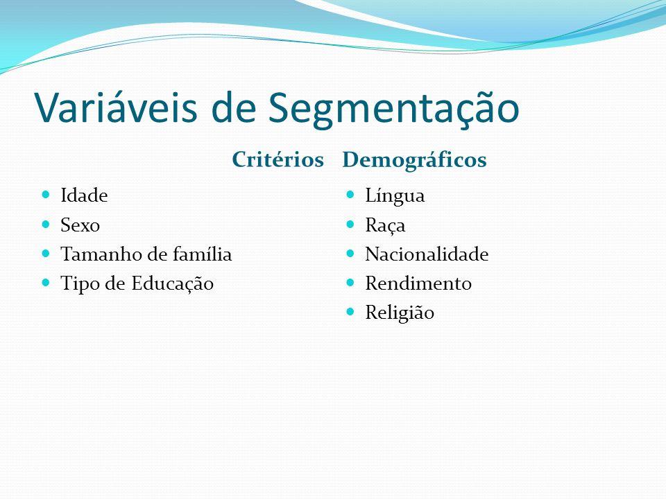 Variáveis de Segmentação Critérios Demográficos Idade Sexo Tamanho de família Tipo de Educação Língua Raça Nacionalidade Rendimento Religião