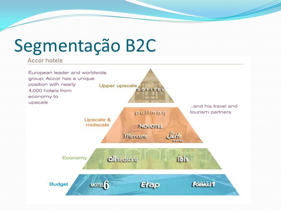 Segmentação B2B Business to Business (B2B) é o nome dado ao comércio praticado por fornecedores e clientes empresariais, ou seja de empresa para empresa.