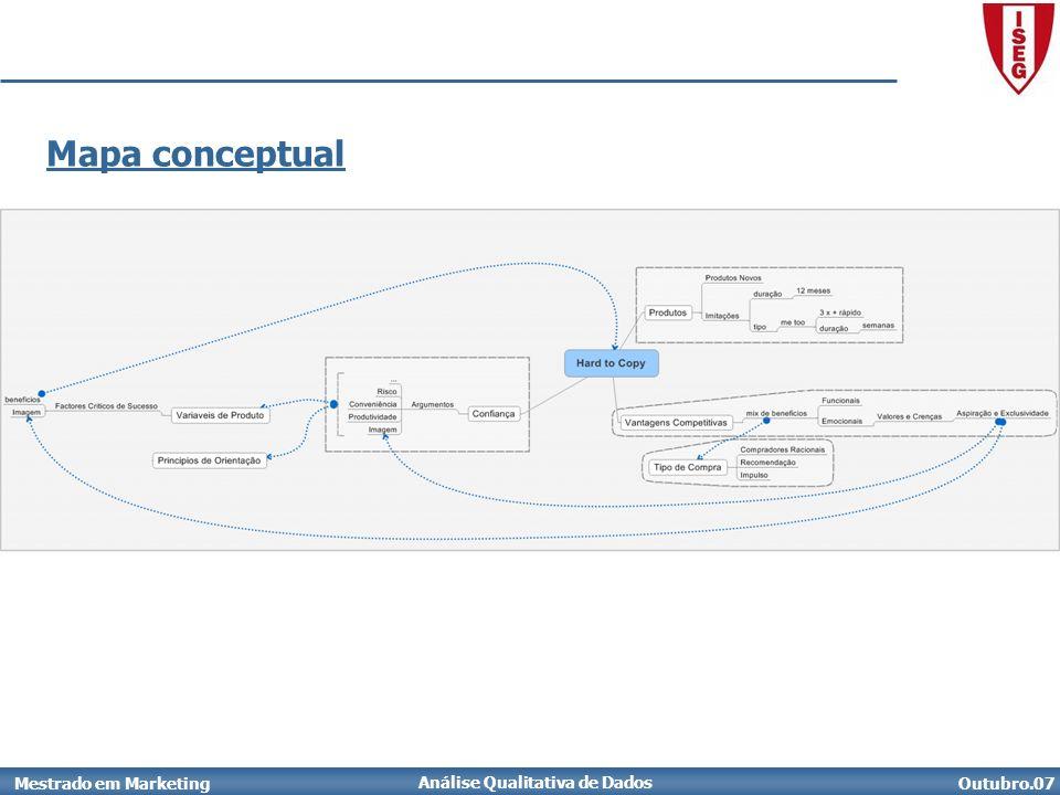 Análise Qualitativa de Dados Outubro.07Mestrado em Marketing Mapa conceptual
