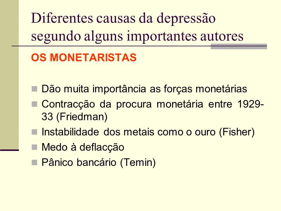 Diferentes causas da depressão segundo alguns importantes autores OS MONETARISTAS Dão muita importância as forças monetárias Contracção da procura mon