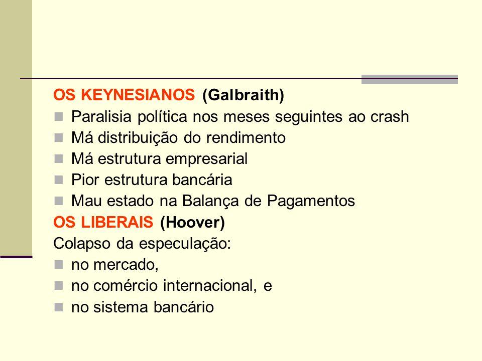 OS KEYNESIANOS (Galbraith) Paralisia política nos meses seguintes ao crash Má distribuição do rendimento Má estrutura empresarial Pior estrutura bancá