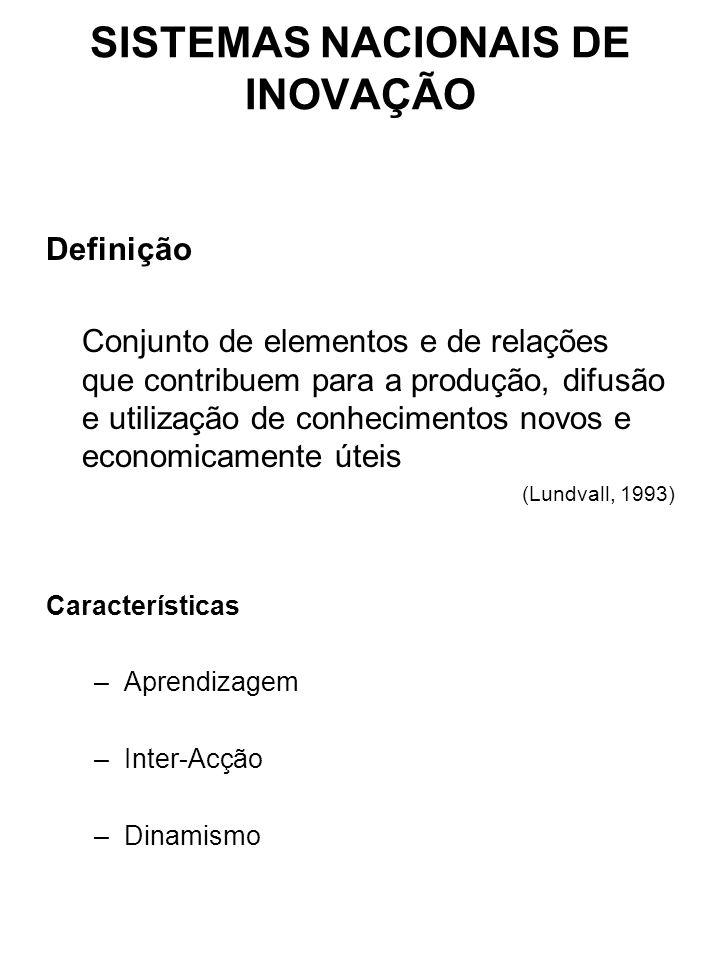 SISTEMAS NACIONAIS DE INOVAÇÃO Definição Conjunto de elementos e de relações que contribuem para a produção, difusão e utilização de conhecimentos nov