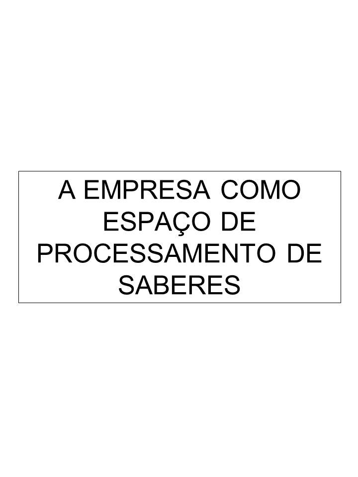 A EMPRESA COMO ESPAÇO DE PROCESSAMENTO DE SABERES