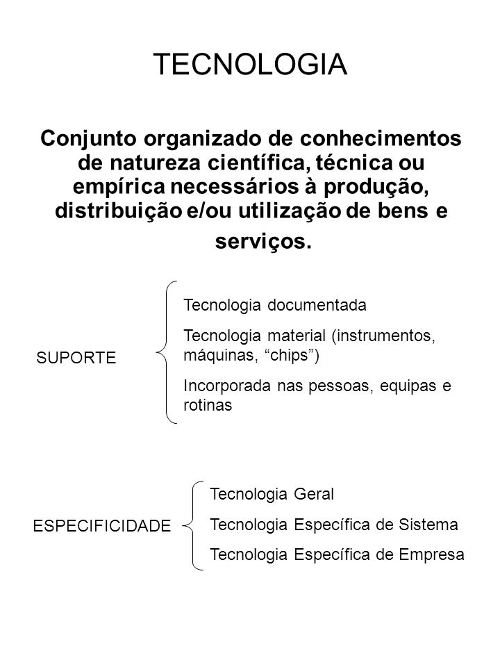 TECNOLOGIA Conjunto organizado de conhecimentos de natureza científica, técnica ou empírica necessários à produção, distribuição e/ou utilização de be