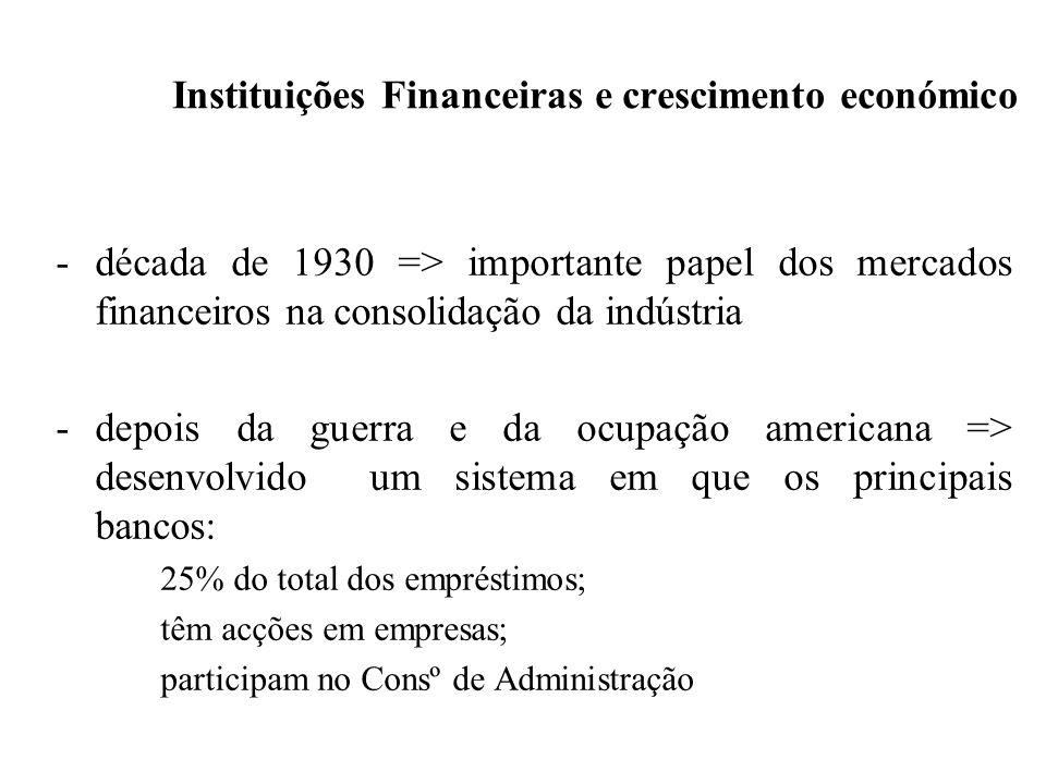 Instituições Financeiras e crescimento económico -década de 1930 => importante papel dos mercados financeiros na consolidação da indústria -depois da