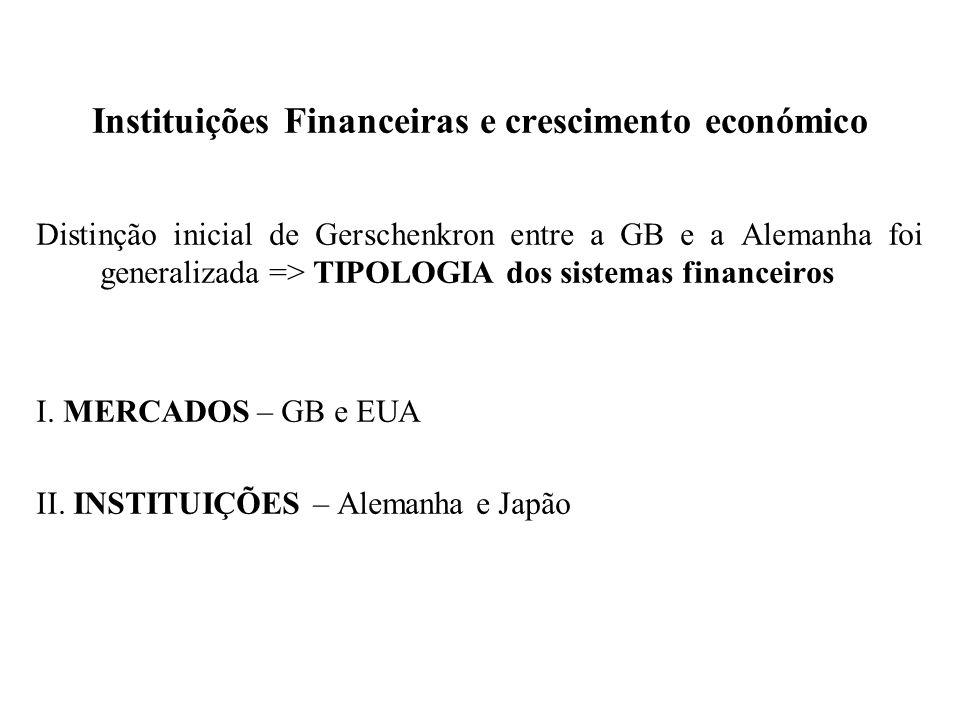 Instituições Financeiras e crescimento económico I.