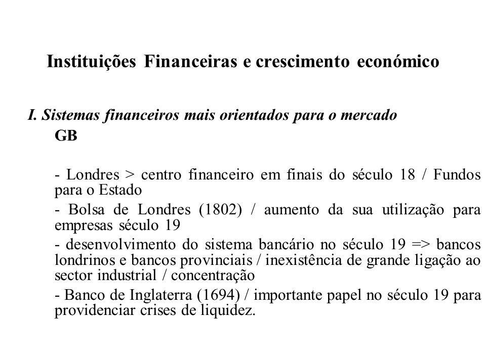 Instituições Financeiras e crescimento económico I. Sistemas financeiros mais orientados para o mercado GB - Londres > centro financeiro em finais do