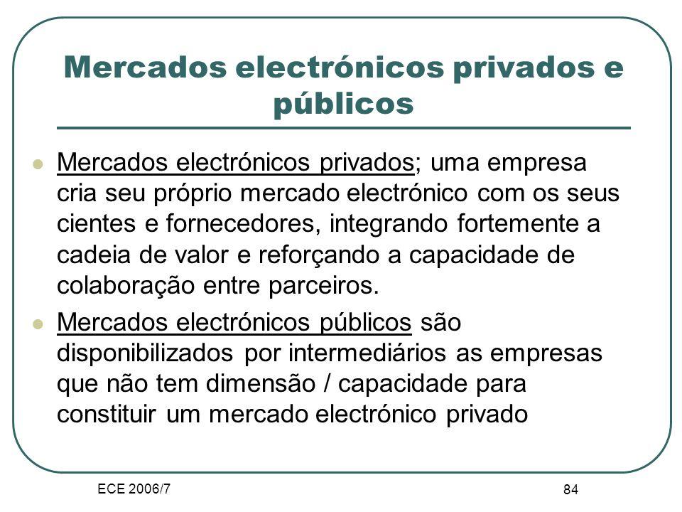 ECE 2006/7 83 Mercados verticais e horizontais Mercados horizontais Todos os clientes Fornecimentos de bens intermédios Redes proprietárias Fornecedor