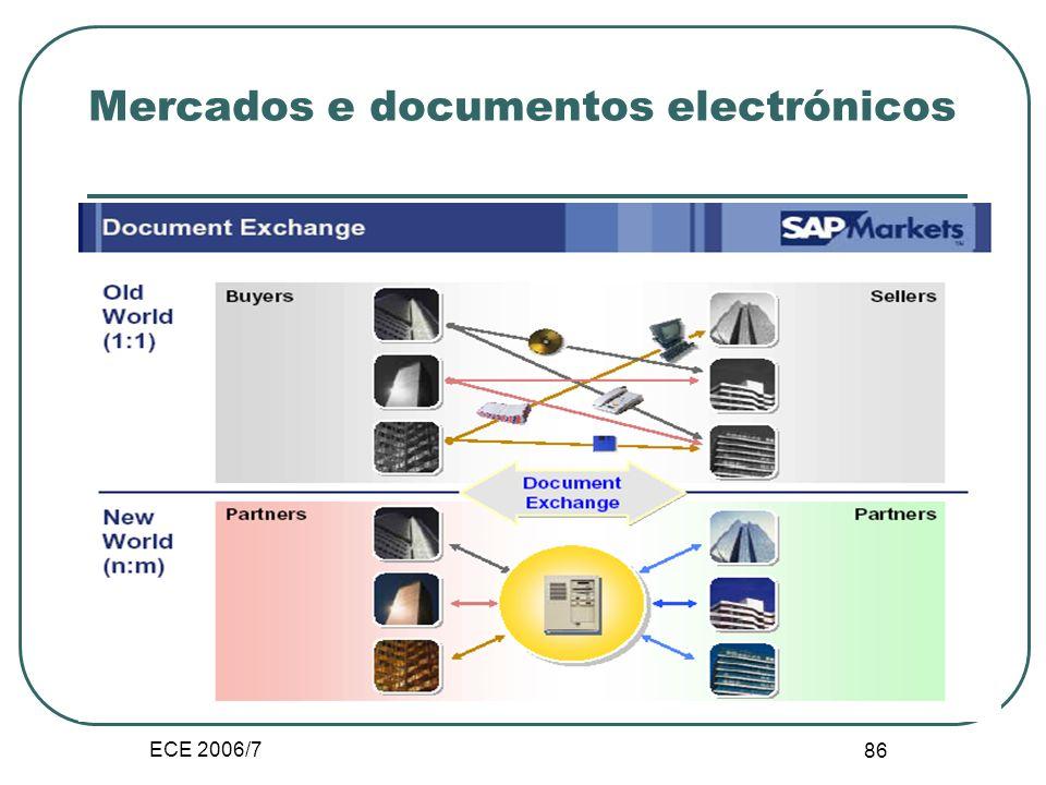 ECE 2006/7 85 Estruturação do mercado Gestão de catálogos, Agregação de conteúdos, Corretagem, Serviços de suporte leilões, ASP C1 C2 C3 C4 Cn cliente