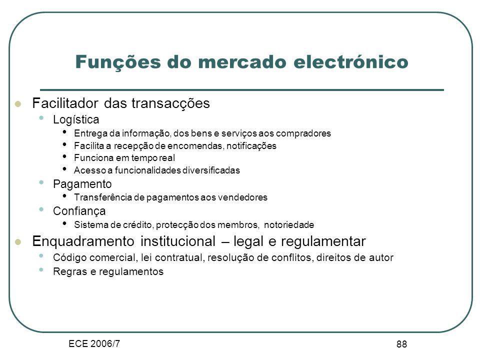 ECE 2006/7 87 III.B.2. Funções do mercado electrónico Encontro de compradores e vendedores Determinação da oferta de produto Características e qualida