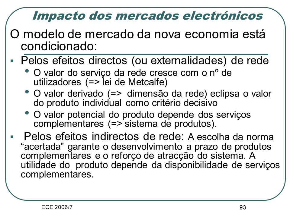 ECE 2006/7 92 III.B.3. Impacto dos mercados electrónicos Fontes de rendimento O mercado electrónico cria um maior potencial de rendimentos associado à