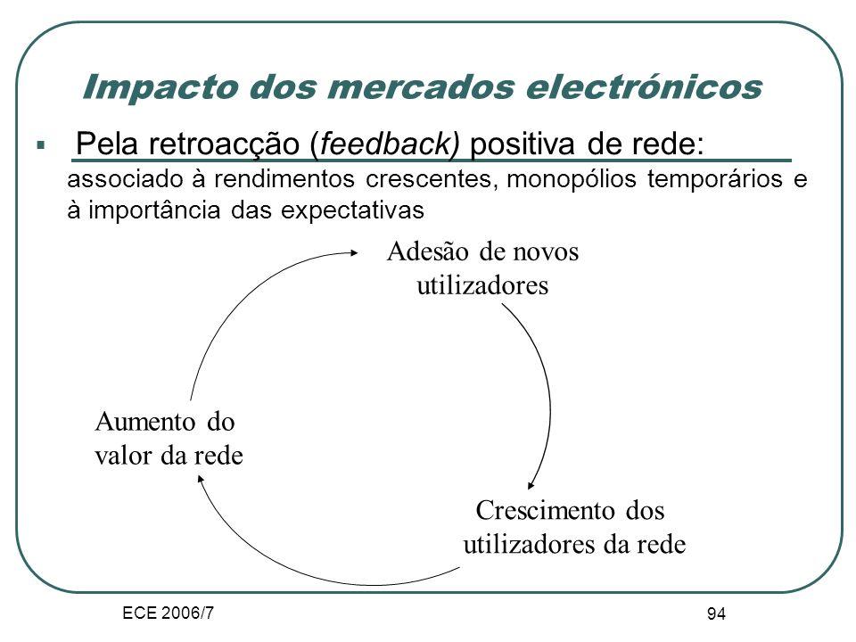 ECE 2006/7 93 Impacto dos mercados electrónicos O modelo de mercado da nova economia está condicionado: Pelos efeitos directos (ou externalidades) de