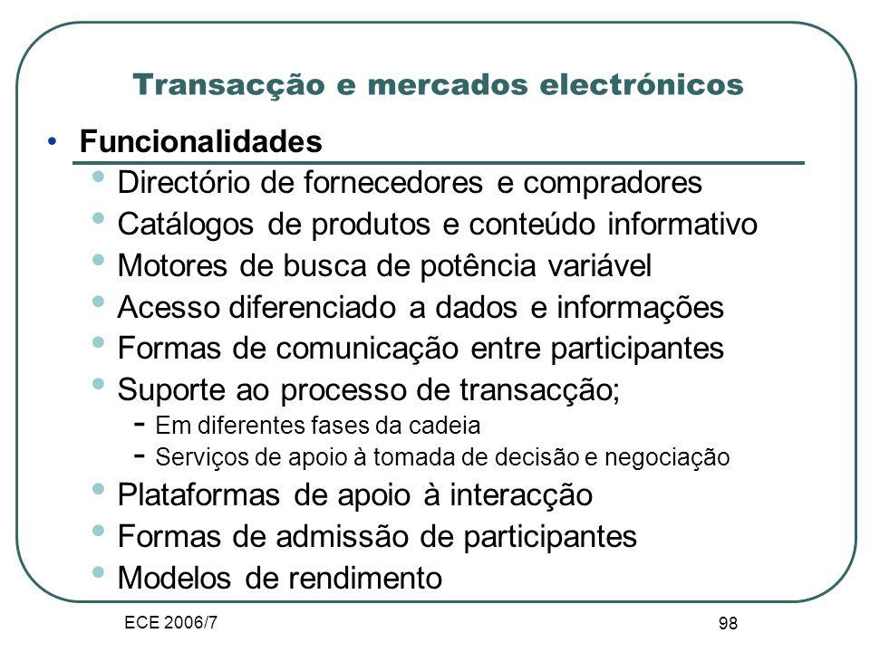 ECE 2006/7 97 Evolução dos processos de transacção electrónica Transporte de documentos Transacções EDI Internet Proprietária Publica Plataformas de r