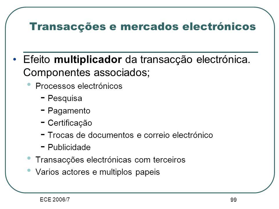 ECE 2006/7 98 Transacção e mercados electrónicos Funcionalidades Directório de fornecedores e compradores Catálogos de produtos e conteúdo informativo