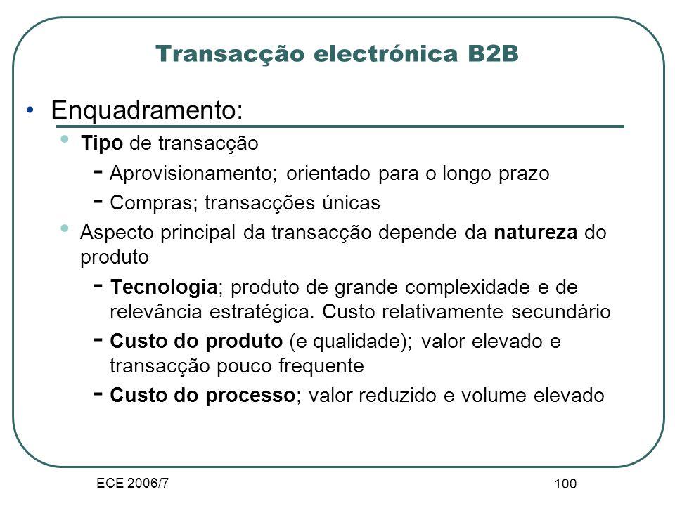 ECE 2006/7 99 Transacções e mercados electrónicos Efeito multiplicador da transacção electrónica. Componentes associados; Processos electrónicos - Pes