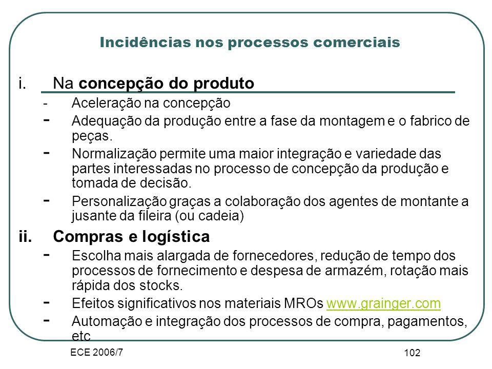 ECE 2006/7 101 Formas de comercio B2B Vendedores Compradores EDI Internet Plataformas de venda em linha (CRM) Plataformas de compras centralizadas (e-
