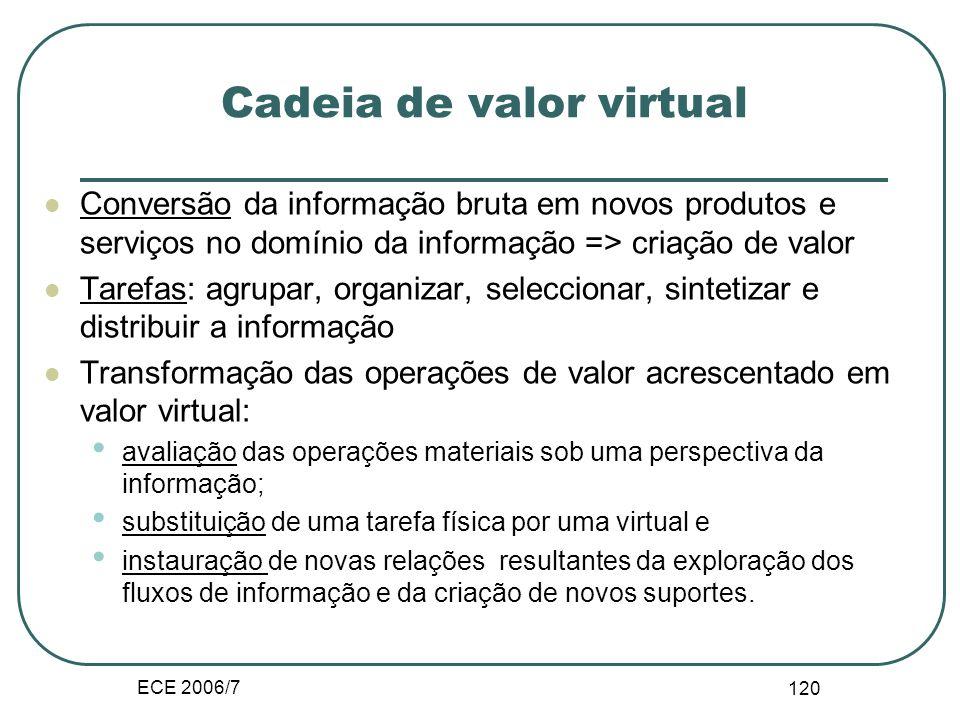 ECE 2006/7 119 Rede de produção complexa e não linear
