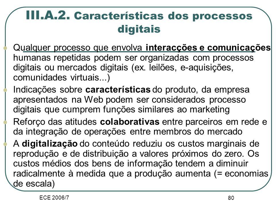 ECE 2006/7 79 Produtos Digitais Implicações económicas Actualização frequente e licenciamento Personalização do produto e diferenciação do preço Restr