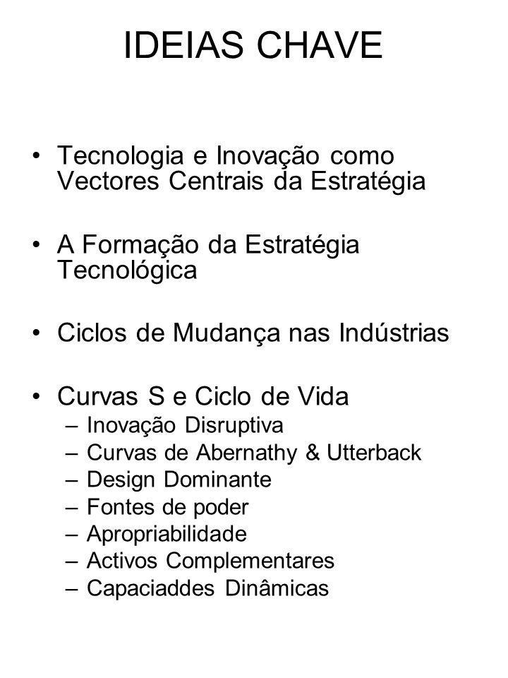IDEIAS CHAVE Tecnologia e Inovação como Vectores Centrais da Estratégia A Formação da Estratégia Tecnológica Ciclos de Mudança nas Indústrias Curvas S