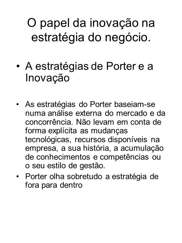 A estratégias de Porter e a Inovação As estratégias do Porter baseiam-se numa análise externa do mercado e da concorrência. Não levam em conta de form