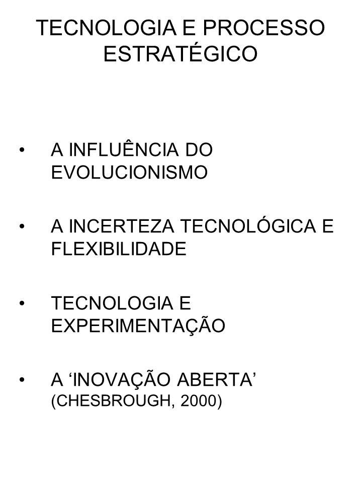 TECNOLOGIA E PROCESSO ESTRATÉGICO A INFLUÊNCIA DO EVOLUCIONISMO A INCERTEZA TECNOLÓGICA E FLEXIBILIDADE TECNOLOGIA E EXPERIMENTAÇÃO A INOVAÇÃO ABERTA