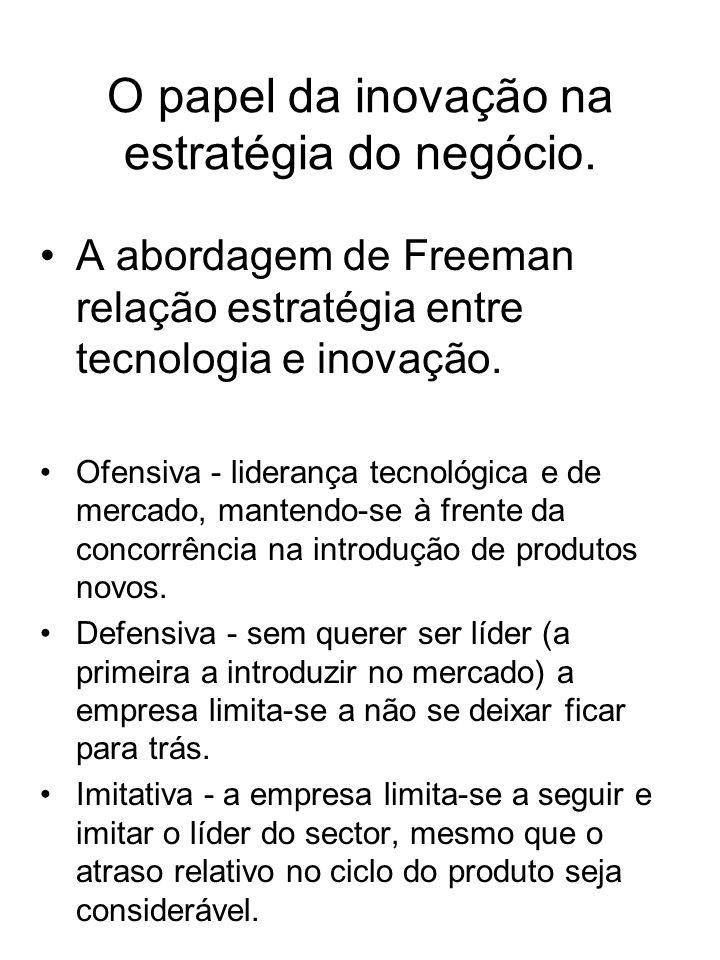 O papel da inovação na estratégia do negócio. A abordagem de Freeman relação estratégia entre tecnologia e inovação. Ofensiva - liderança tecnológica