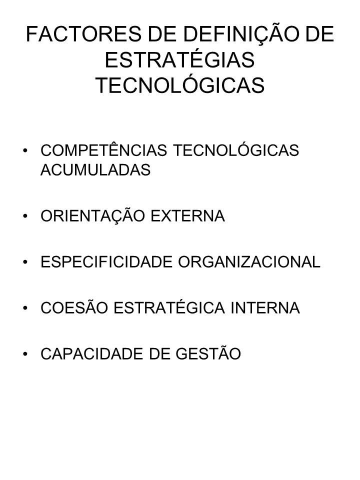 FACTORES DE DEFINIÇÃO DE ESTRATÉGIAS TECNOLÓGICAS COMPETÊNCIAS TECNOLÓGICAS ACUMULADAS ORIENTAÇÃO EXTERNA ESPECIFICIDADE ORGANIZACIONAL COESÃO ESTRATÉ