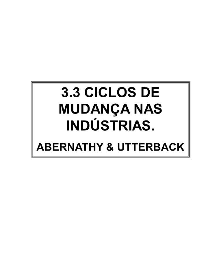 3.3 CICLOS DE MUDANÇA NAS INDÚSTRIAS. ABERNATHY & UTTERBACK
