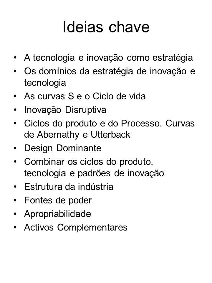 Ideias chave A tecnologia e inovação como estratégia Os domínios da estratégia de inovação e tecnologia As curvas S e o Ciclo de vida Inovação Disrupt
