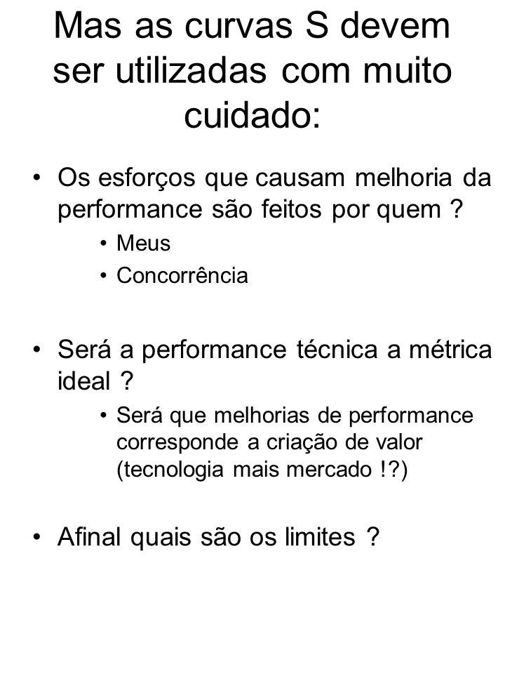 Mas as curvas S devem ser utilizadas com muito cuidado: Os esforços que causam melhoria da performance são feitos por quem ? Meus Concorrência Será a