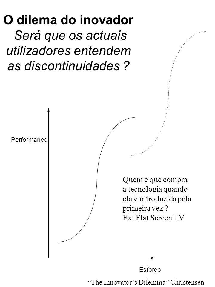 O dilema do inovador Será que os actuais utilizadores entendem as discontinuidades ? Performance Esforço Quem é que compra a tecnologia quando ela é i