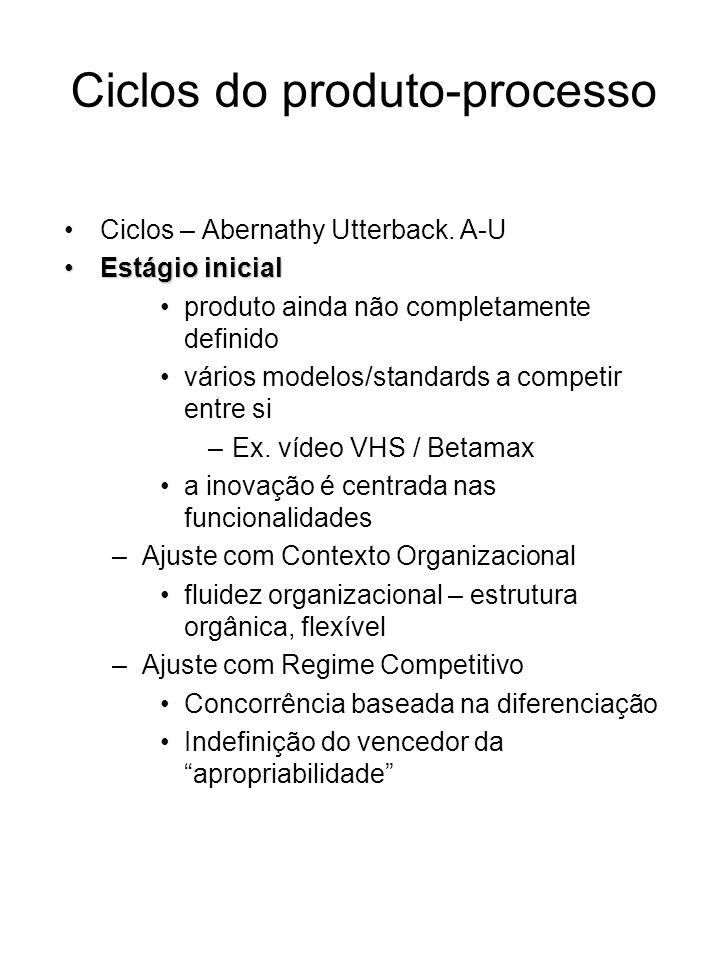 Ciclos do produto-processo Ciclos – Abernathy Utterback. A-U Estágio inicialEstágio inicial produto ainda não completamente definido vários modelos/st