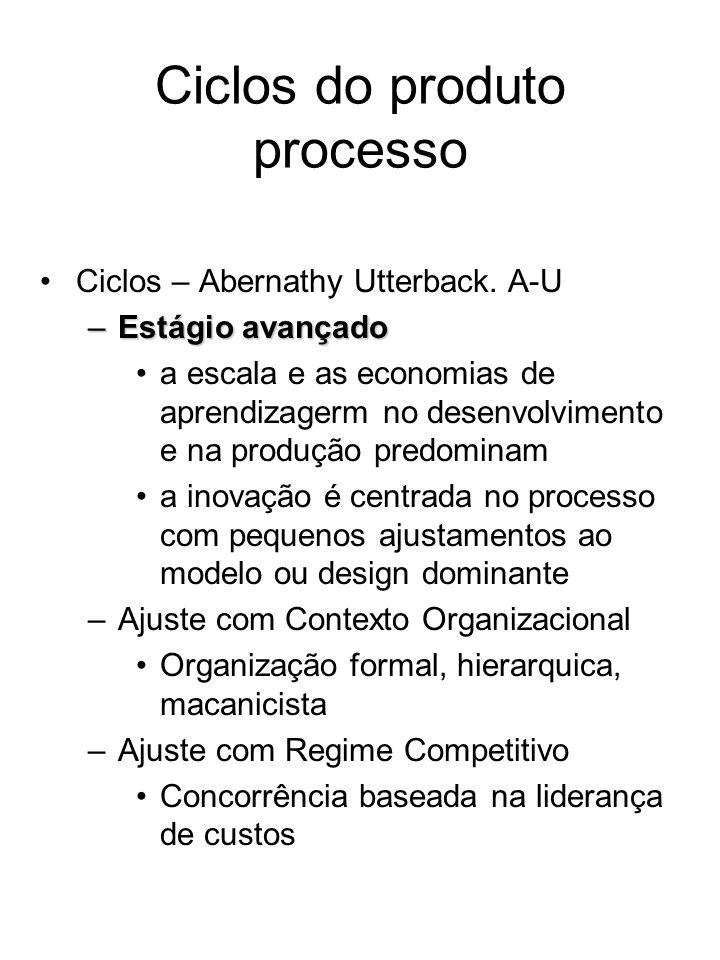 Ciclos do produto processo Ciclos – Abernathy Utterback. A-U –Estágio avançado a escala e as economias de aprendizagerm no desenvolvimento e na produç