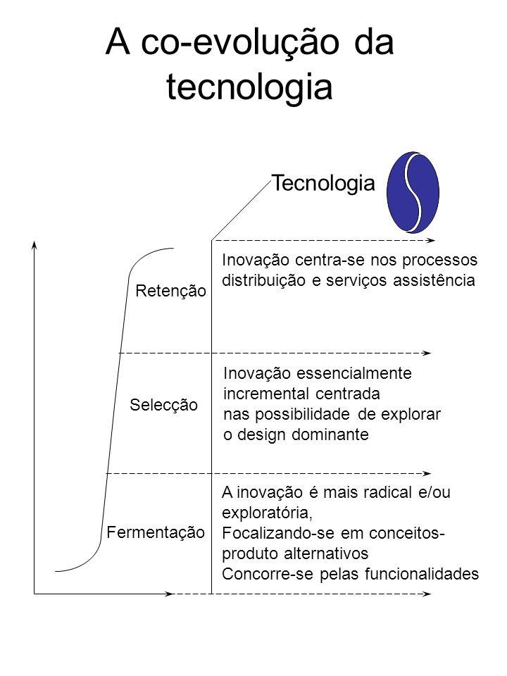 A co-evolução da tecnologia Fermentação Selecção Retenção A inovação é mais radical e/ou exploratória, Focalizando-se em conceitos- produto alternativ